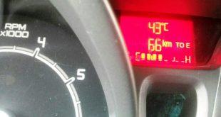 Termômetros tem registrado altas temperaturas nos últimos dias