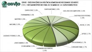 out-2016-fds-02-cidades
