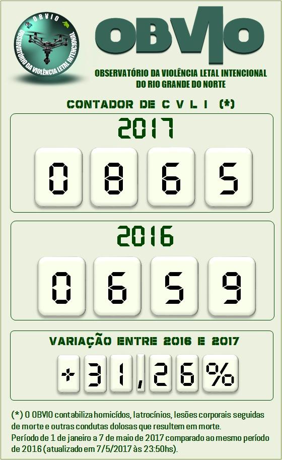 FDS 01 Maio GRÁFICO Contador